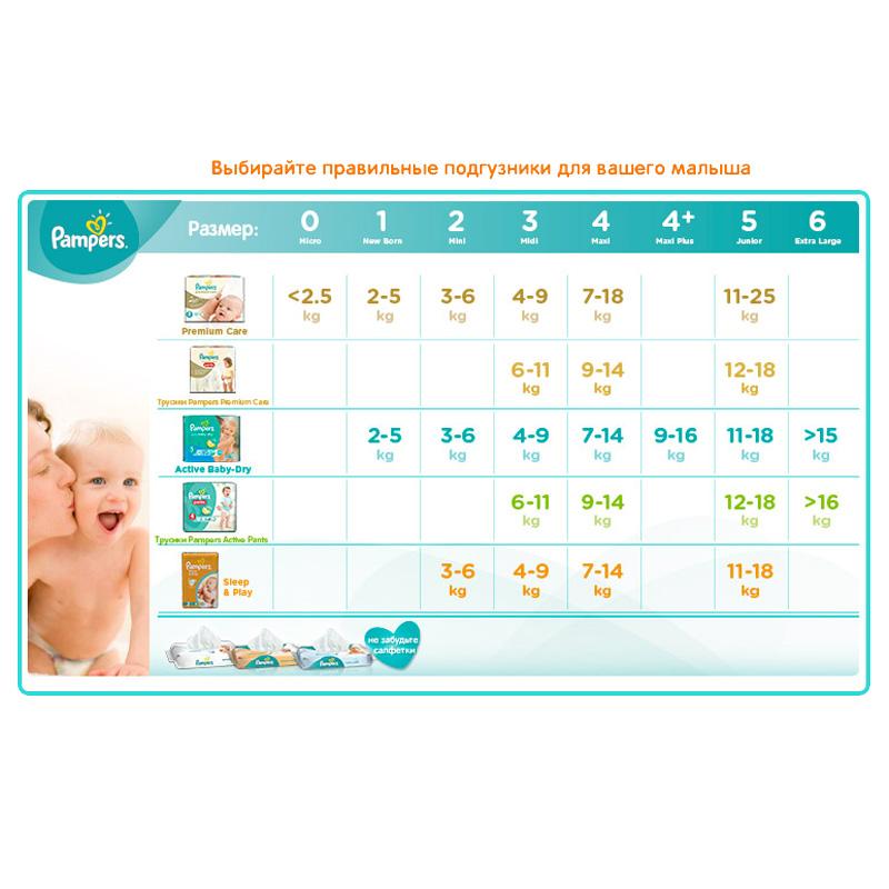 Подгузники Pampers Active Baby Junior 11-18 кг (132 шт) Размер 5 от Младенец.ru