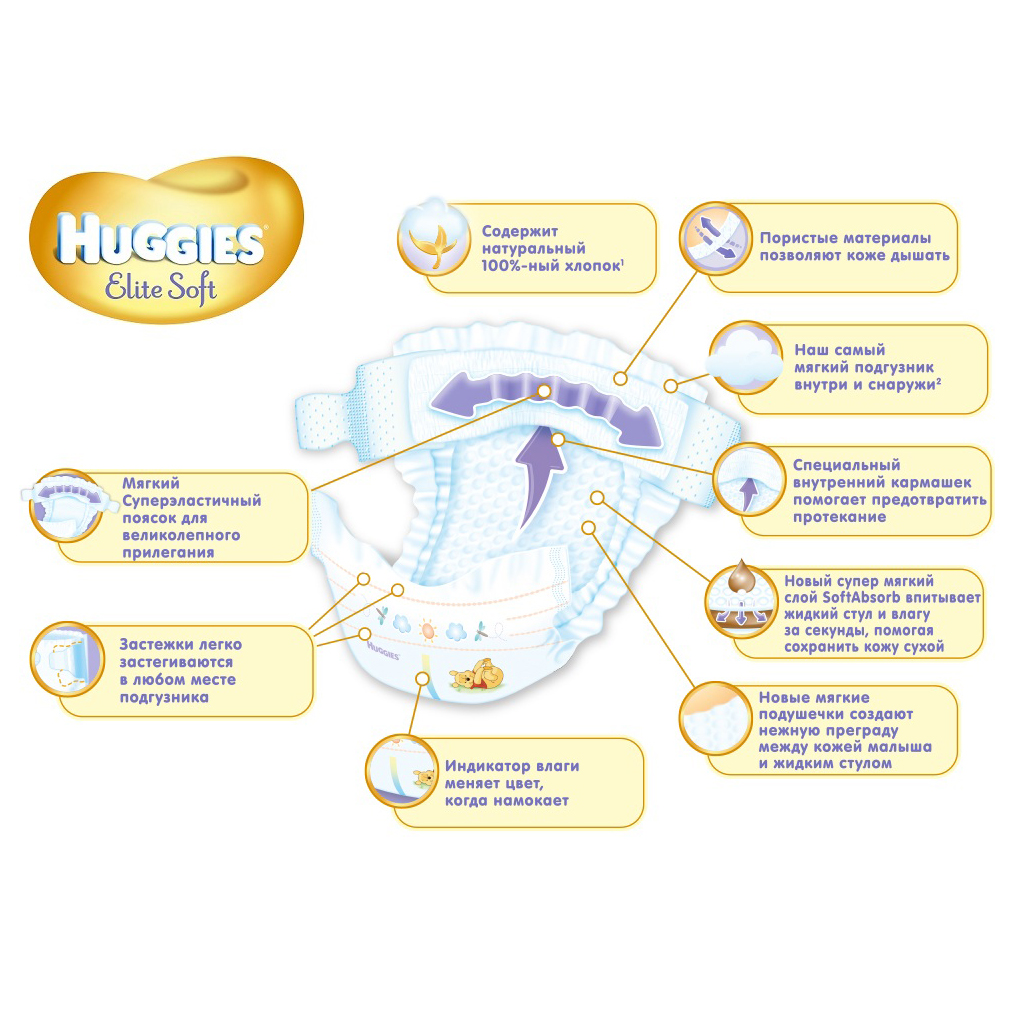 ���������� Huggies Elite Soft Conv Pack 4-7 �� (27 ��) ������ 2