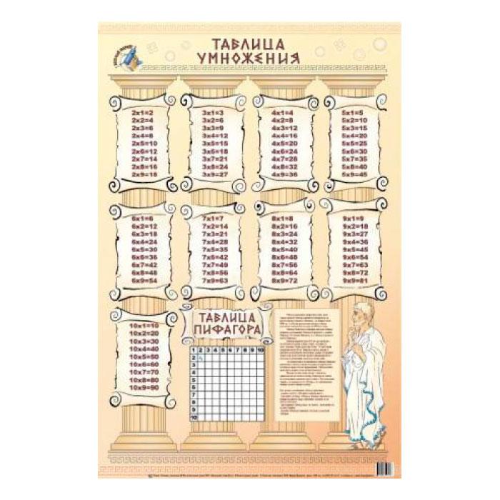 Плакат Маленький гений Таблица умножения<br>