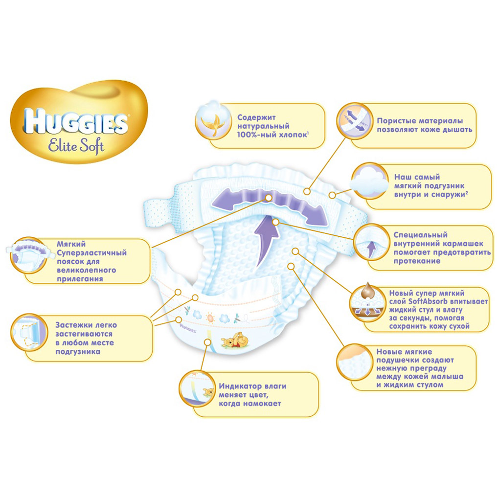 ���������� Huggies Elite Soft Jumbo Pack 4-7 �� (66 ��) ������ 2