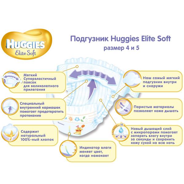 ���������� Huggies Elite Soft Mega Pack 8-14 �� (66 ��) ������ 4