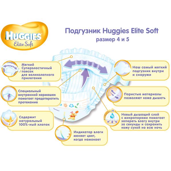 ���������� Huggies Elite Soft Box 8-14 �� (132 ��) ������ 4