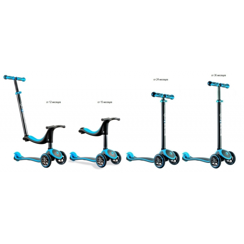 ������� Y-Scoo Globber My free Seat 4 in 1 Titanium Neon Blue